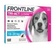 FrontLine Tri-Act краплі